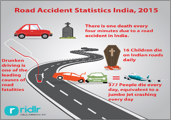 Life and Non Life Insurance Service Provider in Wakad - Shardul Insurance and Investment - roadaccident - Life and Non Life Insurance Service Provider in Wakad – Shardul Insurance and Investment